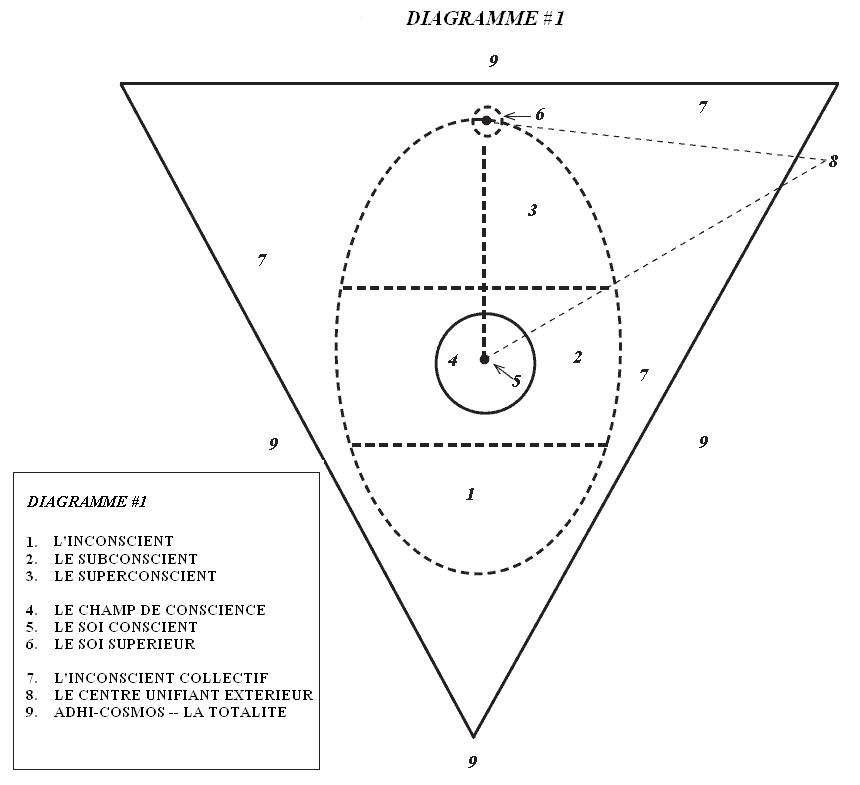oeuf-cosmique